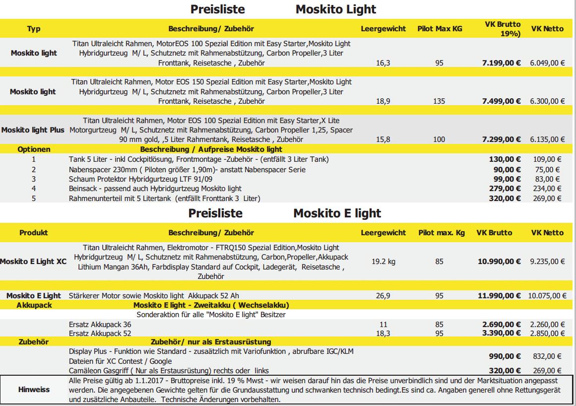 Preisliste Moskito - FTR Moskito Light - Aufstiegshilfe für Thermikflieger