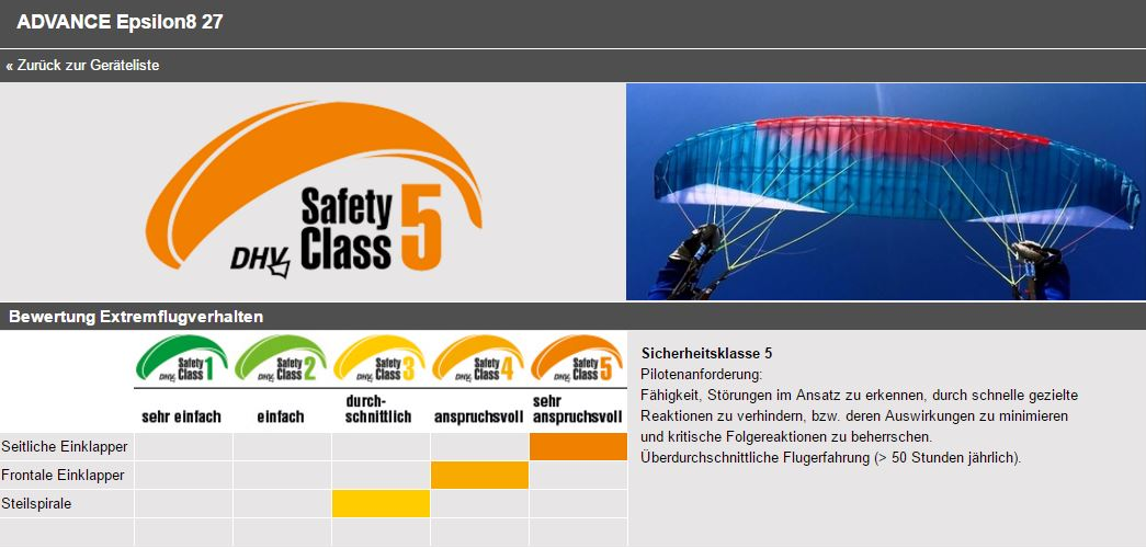SafetyClass_DHV_Epsilon8