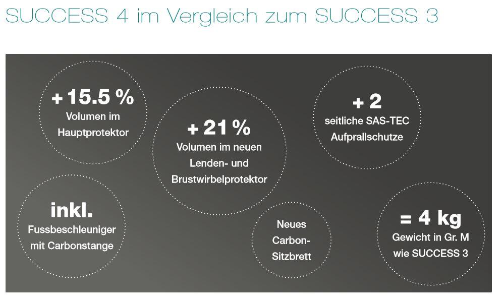 success4_compare
