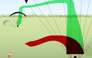 Landevolte 320x202 - Die neuen Europäischen Ausweichregeln der EHPU für Gleitschirmflieger