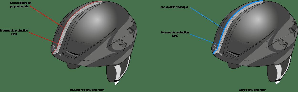 dessin casque supair - SupAir Pilot