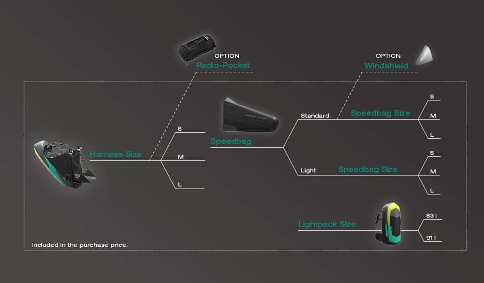 Lightness3 options - Advance Lightness3
