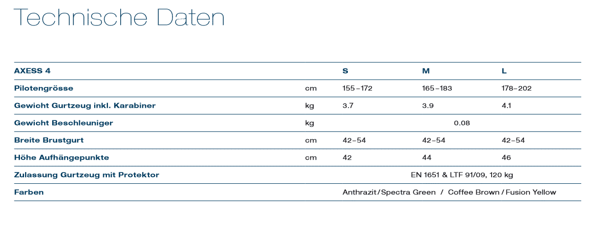 axxess4 technische daten - Advance Axess4