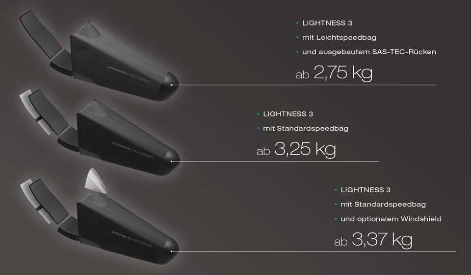weight spectrum lightness3 - Advance Lightness3