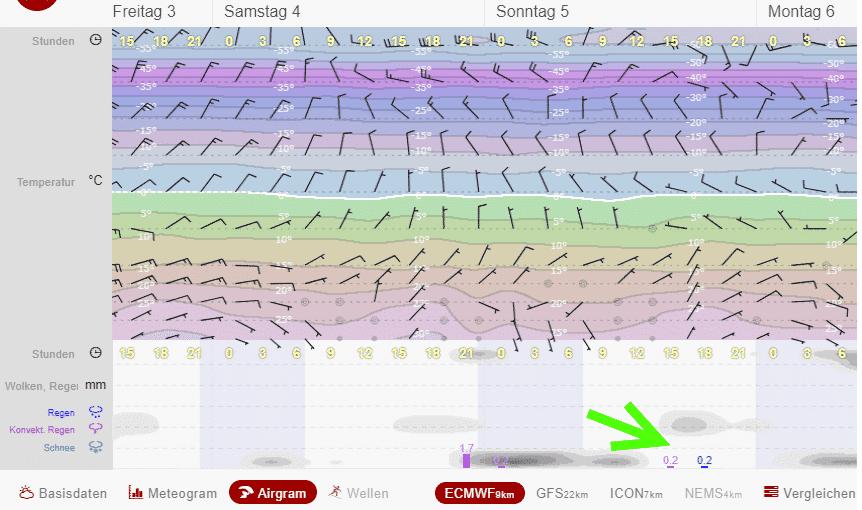windy airgram gewitter - Wetterbericht für das Wochenende 04.08 - 05.08.2018